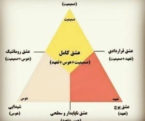 مثلث عشق چیست ؟ آزمون مثلث عشق استرنبرگ چگونه است ؟