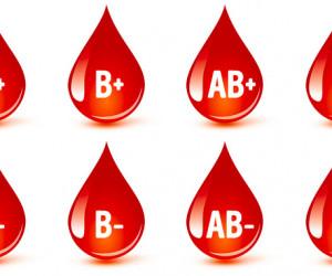 رابطه بین گروه های خونی و ابتلا به کرونا