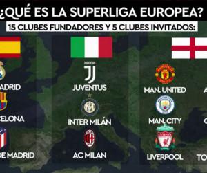 سوپر لیگ اروپا تاسیس شد + اسامی تیم ها