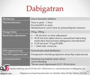 موارد مصرف دابیگاتران(Dabigatran) چیست؟