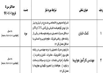 استخدام شرکت هواپیمایی جمهوری اسلامی ایران هما(استخدام جدید)