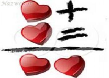از میزان سلامت رابطه  با همسرتان آگاه شوید:تست روانشناسی