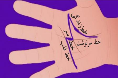 آموزش مرحله به مرحله کف بینی یا فال کف دست