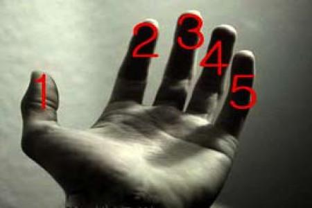 تست شخصیت شناسی با انگشتان