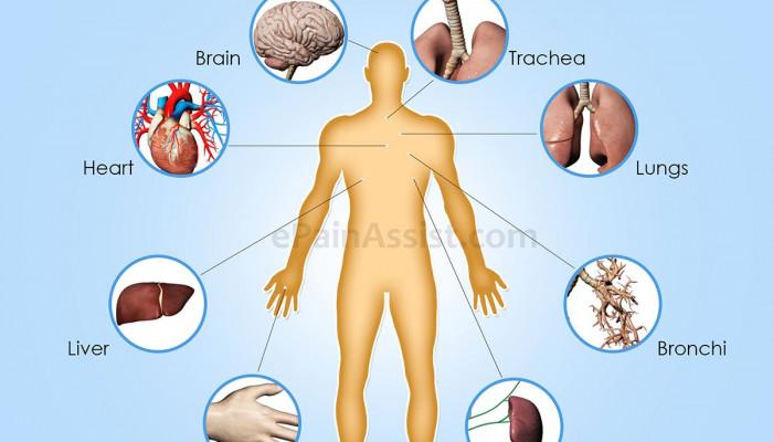 علت بیماری سارکوئیدوز (التهاب بدنی)